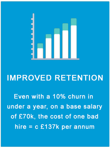 Improved Retention with NGS